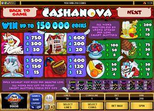 free Cashanova slot mini symbol