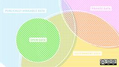 étendue de l'open data