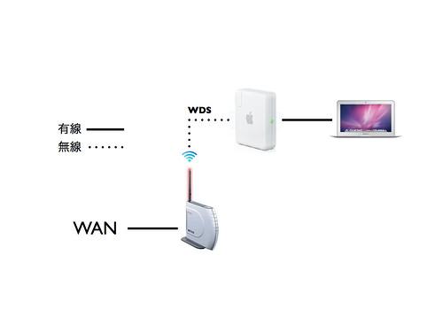 WDS.001