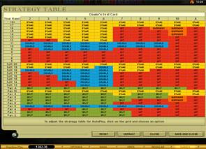 Big Five Blackjack Gold Strategy