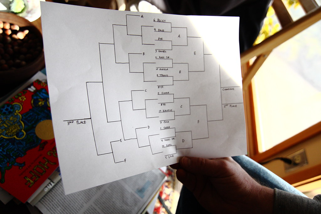 Competition brackets for the annual foosball tournament.