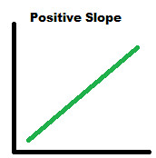 Positive_Slope