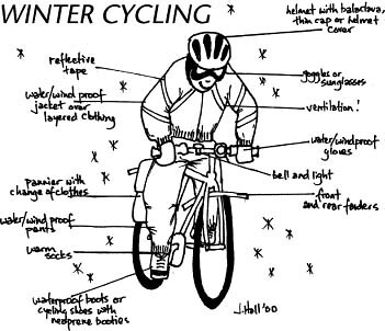 Winter Cycling diagram
