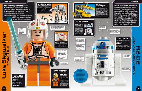Character Encyclopedia Page Layout