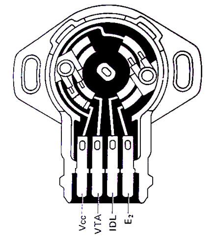 Na Miatum Vacuum Diagram
