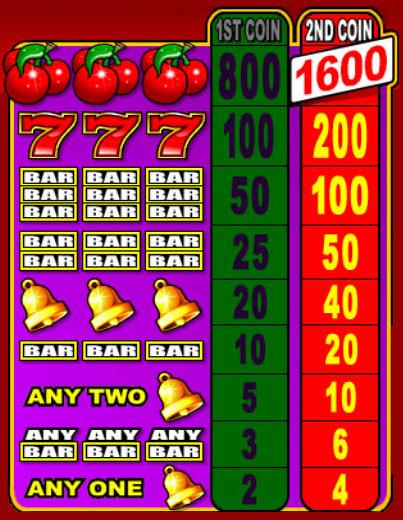 freeCherry Red slot mini symbol