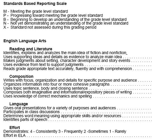 standards report card ela