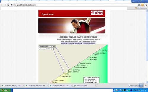 Airtel speed