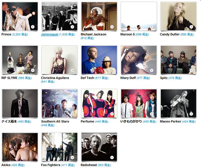 BestArtist20101210