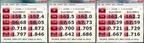 Deskstar 7K3000: CrystalDiskMark