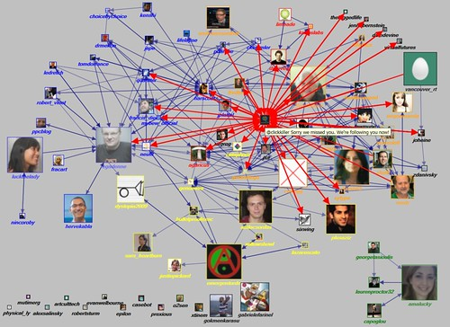 20110120-NodeXL-Twitter-Quantified Self Graph Highlighted Most Between User with tooltip