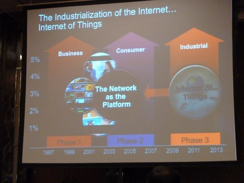 Industrialisation of IoT