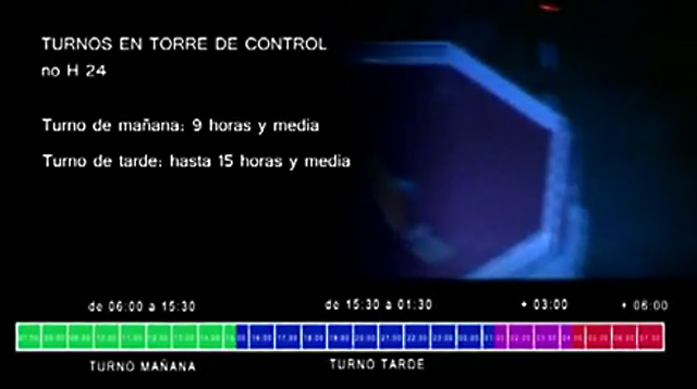 turnos-AENA