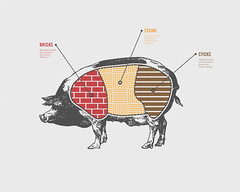 The 3 Divisions of Pigs (David Schwen) Tags: 3 david graphics diagram pigs information infographics msced schwen dschwen