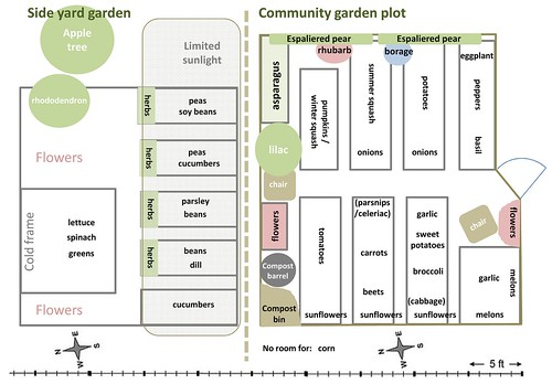Backyard Homestead Layouts http://www.pic2fly.com/1+Acre+Garden+Layout.html