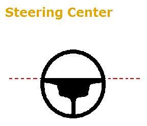 Wheel Aligner Steering Centre
