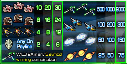 free Alien Invasion slot mini symbol