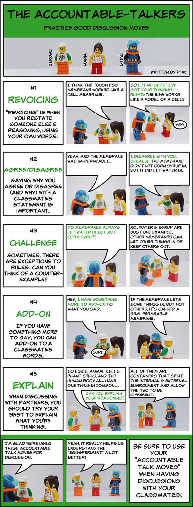 Lego Figure Accountable Talk Training