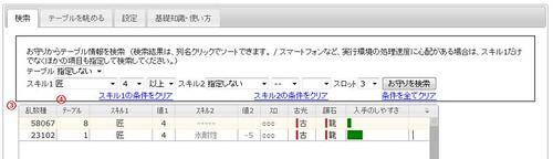 MHP3_oma02