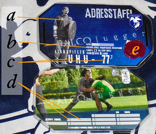 Adresstafel