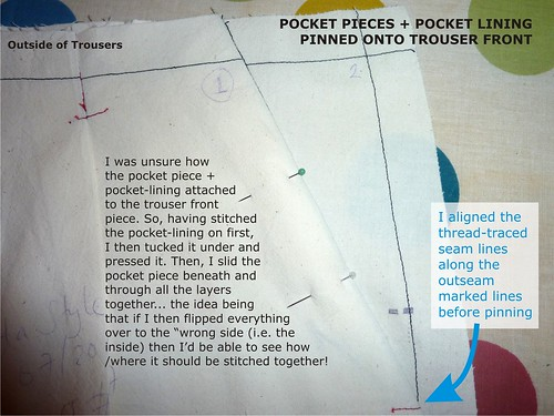 Sewing in the pockets (1)