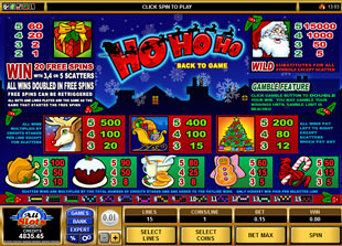 how much money does a casino make in a year