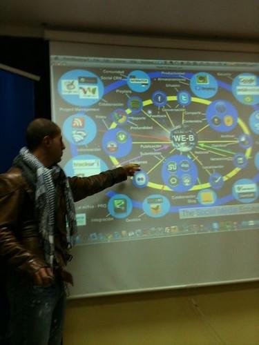 Isra - Social Media Ecosystem