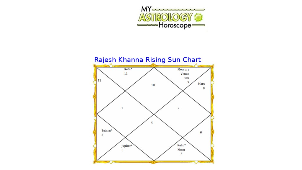 The Worlds Newest Photos Of Rajeshkhanna Flickr Hive Mind