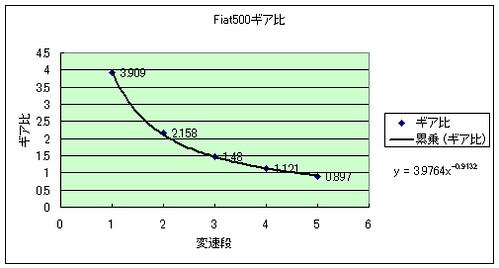graph00