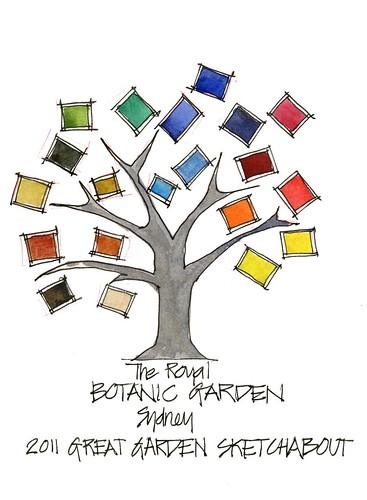 Garden Sketchabout Sketchbook Title Page