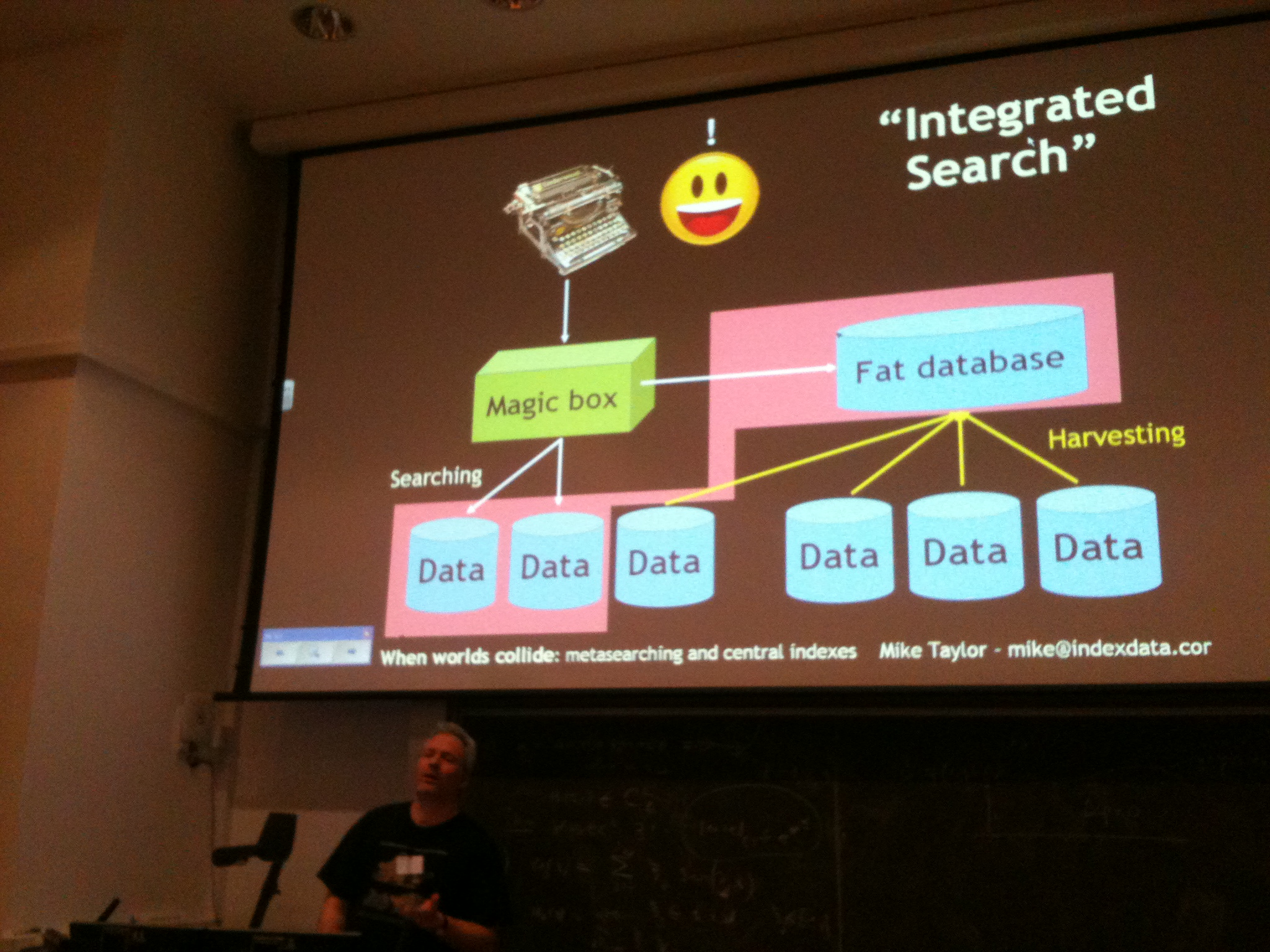 Mike Taylor talks on Integrated Search