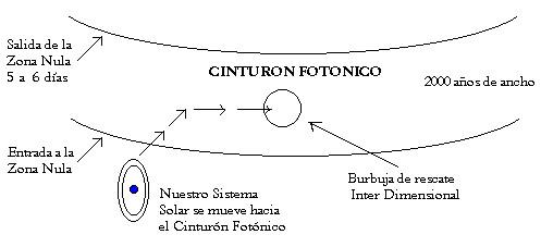 cinturonfotones07_01