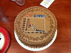 Planck CTP cake
