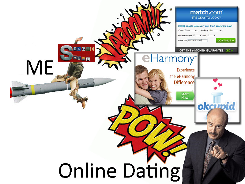 Online dating expats