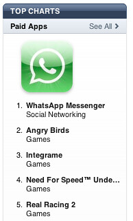 Top 5 paid apps in .ro 6 feb 2011