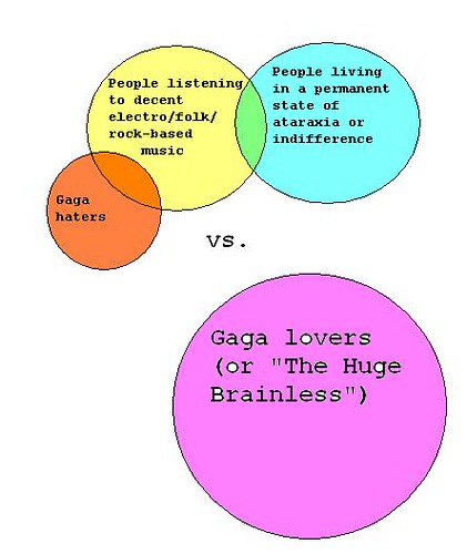 Gaga Haters LTD