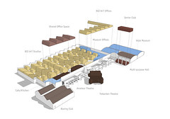 Site Layout Model