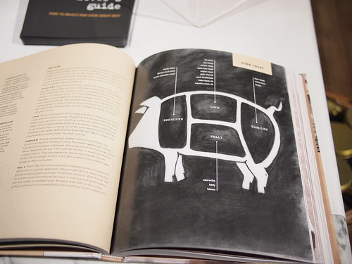 pig butchery diagram in The Cook and The Butcher