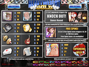 free Heavyweight Gold slot paytable