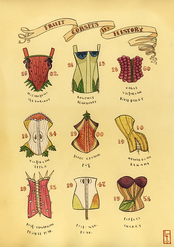 fruit corsets in history
