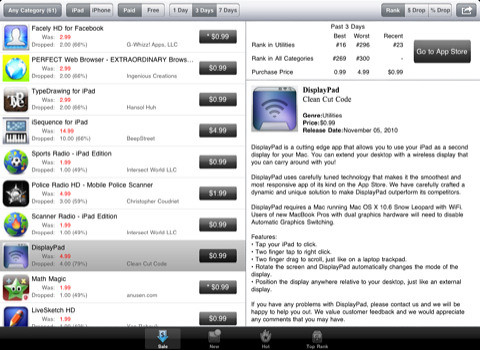 appstars-for-ipad-discover-hot-top-apps-on-sale-quickly.jpeg