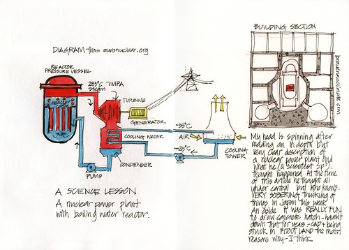 110315 Nuclear Reactor Research