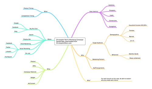 Christopher Penns Marketing Campaign Sample Map Downloaded From ChristopherSPenn