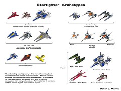 Starfighter Archetypes (peterlmorris) Tags: chart toy fighter lego space type archetype mlcad moc starfighter ldraw primenumber ldview