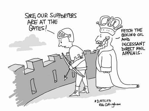 Fortress Organizations