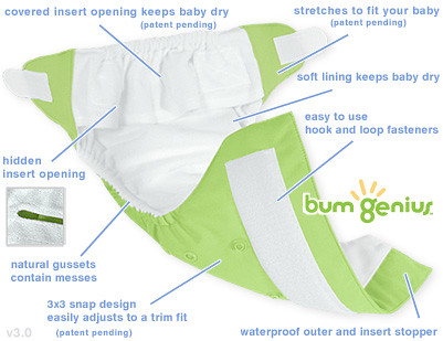 bumGenius-3.0-open-annotated-400