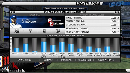 LB 11 The Show: Road to The Show: Player Performance Evaluator