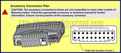Acc Conection Plan