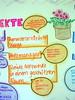 Top 3 Ideen - 3 Gruppe (World Café Europe) Tags: witten worldcafe worldcafé graphicfacilitation familienunternehmen graphicrecording graphicrecorder wceurope worldcaféeurope worldcafeeurope familyownedbusinesses patmunro wifu simultanzeichnen simultanzeichnung graphicfacilitator simultanzeichner visualpractitioner grosgruppenkonferenz grosgruppen grosgruppenveranstaltung grosgruppenmoderation grossgruppenveranstaltung grossgruppenkonferenz grossgruppenmoderation largegroupevent largegroupfacilitation kongressfürfamilienunternehmen universitätwittenherdecke wittenerinstitutfürfamilienunternehmen worldcafémethod worldcafémethode zusammenspiel2011 13kongressfürfamilienunternehmen
