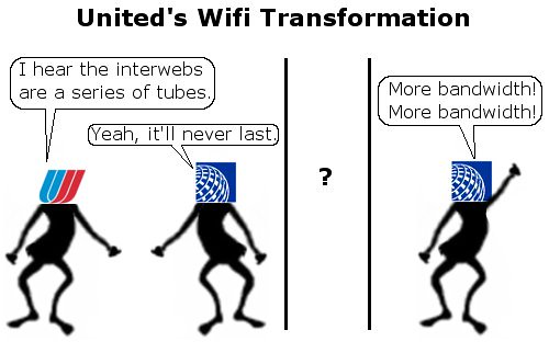 United Announces Onboard Wifi, But It's Hardly a Ringing Endorsement